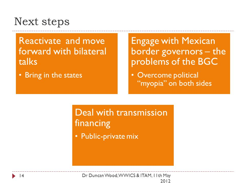 Next steps Dr Duncan Wood, WWICS & ITAM, 11th May 2012 Reactivate and move forward with bilateral talks Bring in the states Engage with Mexican border governors – the problems of the BGC Overcome political myopia on both sides Deal with transmission financing Public-private mix 14