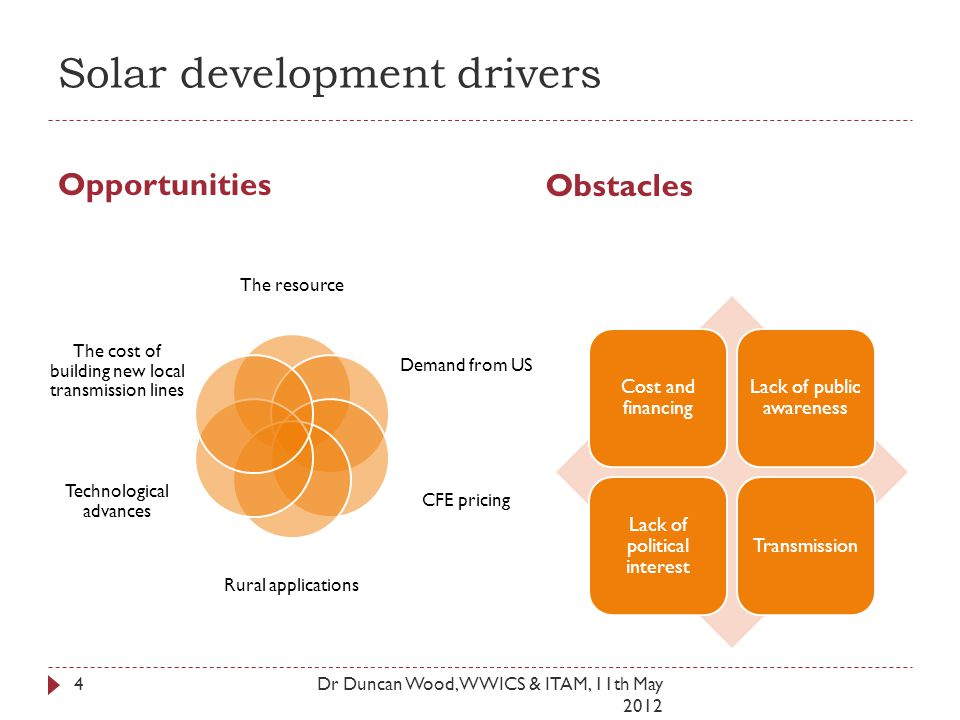 Solar development drivers Opportunities Obstacles Dr Duncan Wood, WWICS & ITAM, 11th May 2012 The resource Demand from US CFE pricing Rural applicatio