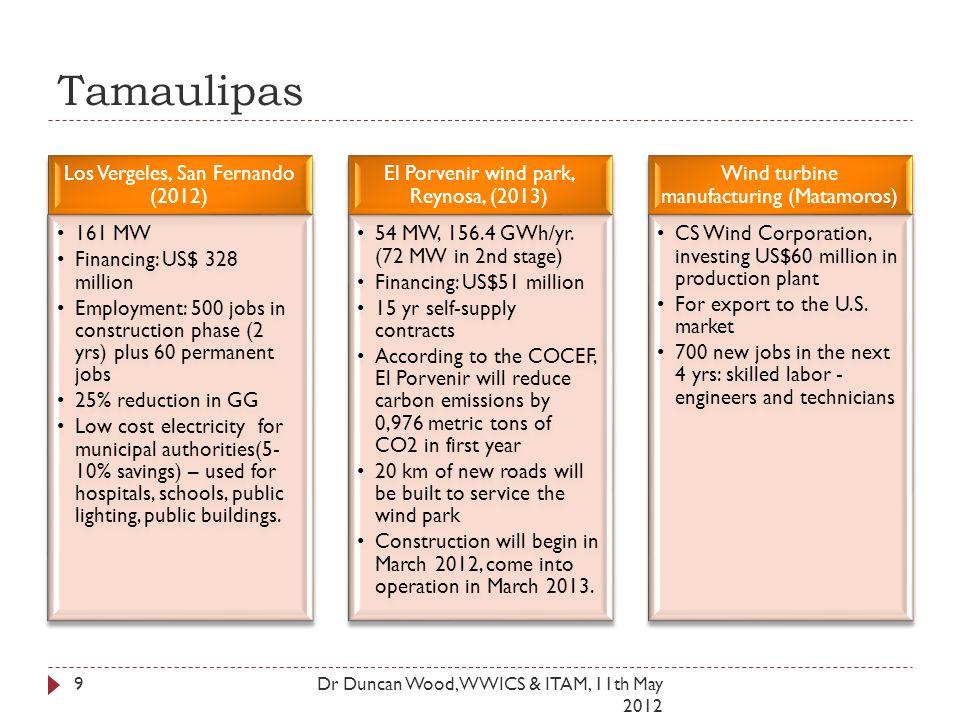 Tamaulipas Dr Duncan Wood, WWICS & ITAM, 11th May 2012 Los Vergeles, San Fernando (2012) 161 MW Financing: US$ 328 million Employment: 500 jobs in con