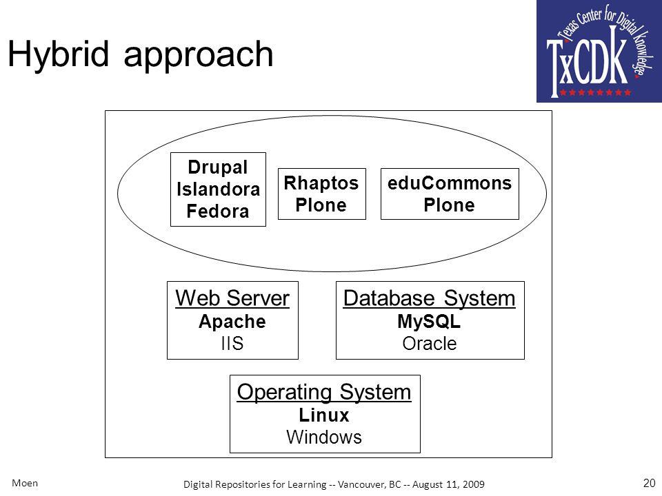 Digital Repositories for Learning -- Vancouver, BC -- August 11, 2009 Moen 20 Hybrid approach Drupal Islandora Fedora Rhaptos Plone Web Server Apache IIS Database System MySQL Oracle Operating System Linux Windows eduCommons Plone