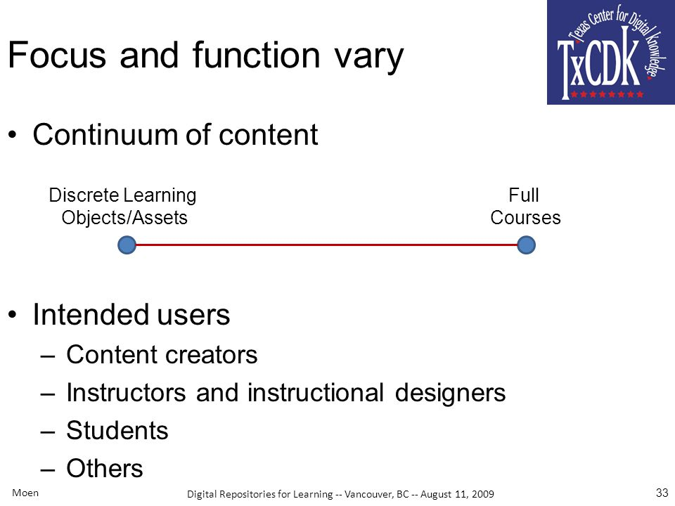 Digital Repositories for Learning -- Vancouver, BC -- August 11, 2009 Focus and function vary Continuum of content Moen 33 Discrete Learning Objects/Assets Full Courses Intended users –Content creators –Instructors and instructional designers –Students –Others