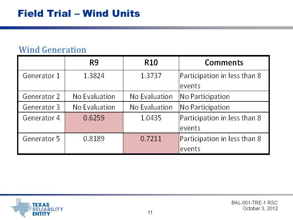 11 Field Trial – Wind Units BAL-001-TRE-1 RSC October 3, 2012