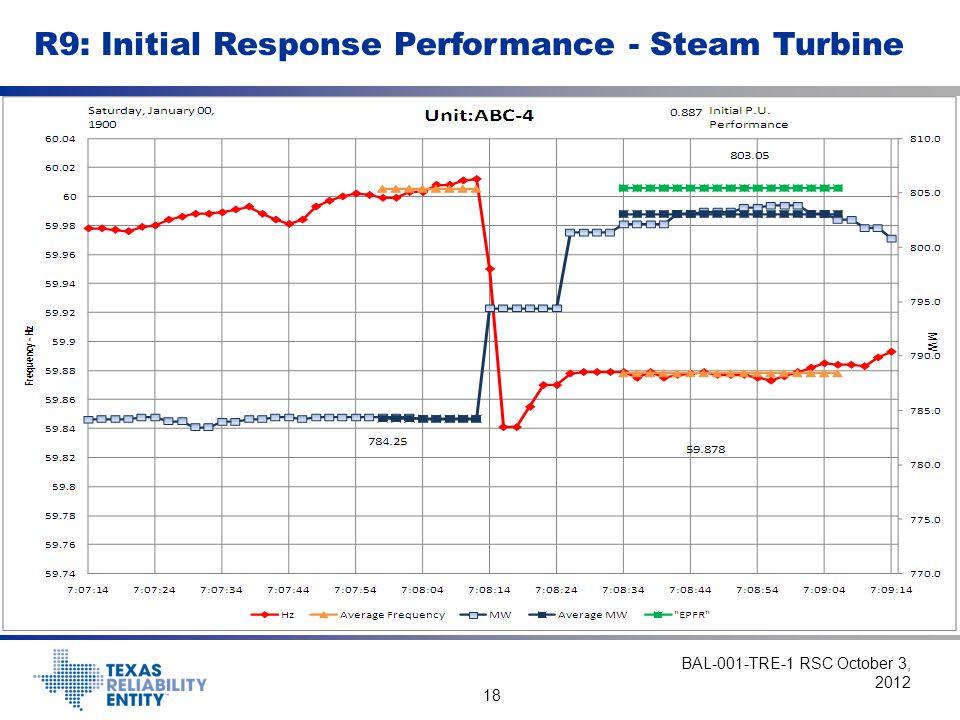 18 R9: Initial Response Performance - Steam Turbine BAL-001-TRE-1 RSC October 3, 2012