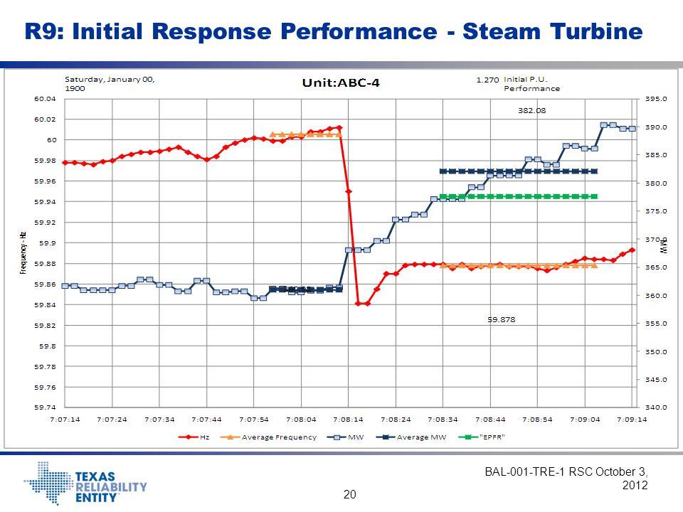 20 R9: Initial Response Performance - Steam Turbine BAL-001-TRE-1 RSC October 3, 2012