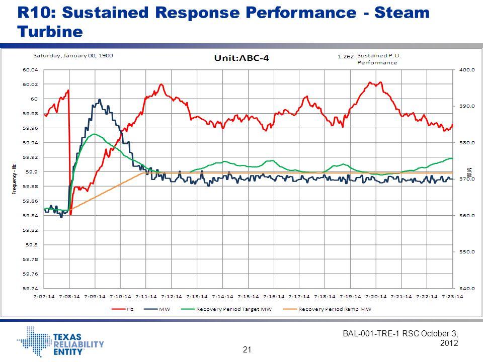 21 R10: Sustained Response Performance - Steam Turbine BAL-001-TRE-1 RSC October 3, 2012