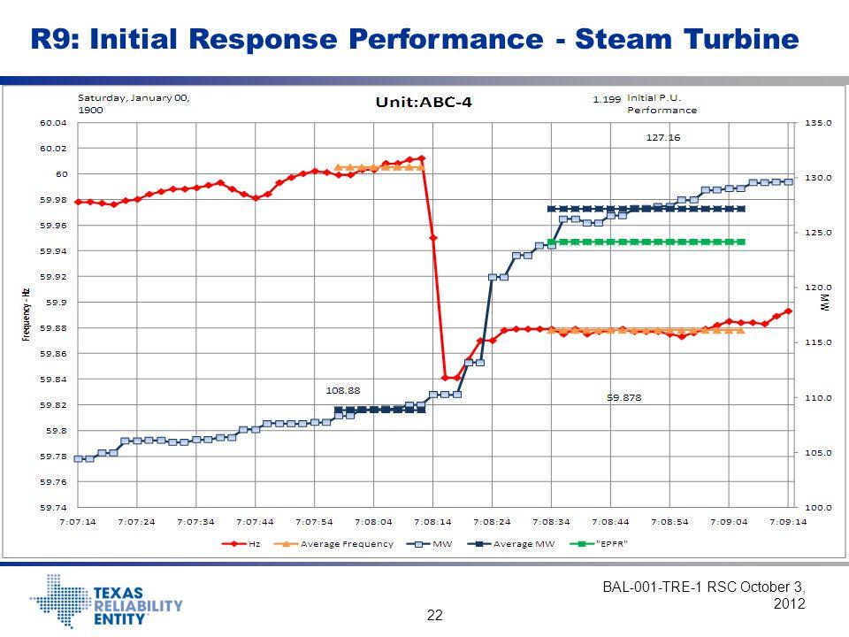 22 R9: Initial Response Performance - Steam Turbine BAL-001-TRE-1 RSC October 3, 2012