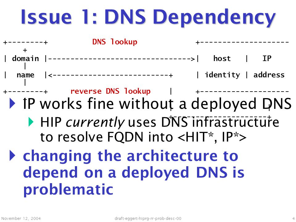 November 12, 2004draft-eggert-hiprg-rr-prob-desc-005 Issue 2: Direct Communication  HIP's current use of DNS prevents direct communication  must know the peer's FQDN  can't talk to a peer even when HIT is known  problematic, if the goal is to replace IP addresses with HITs above the network layer +--------+ DNS lookup +-------------------- + | domain |-------------------------------->| host | IP | | name |<--------------------------+ | identity | address | +--------+ reverse DNS lookup | +-------------------- + | | +---------------------+