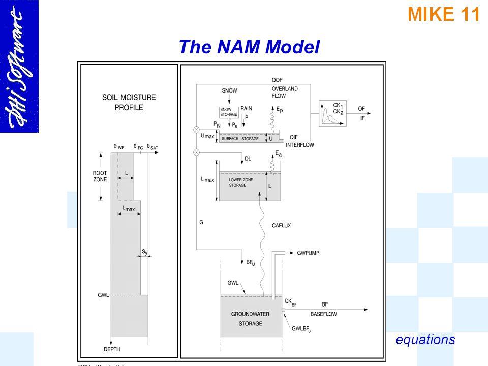 equations The NAM Model