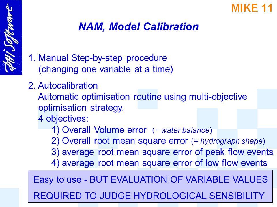 NAM simulation, Liver creek