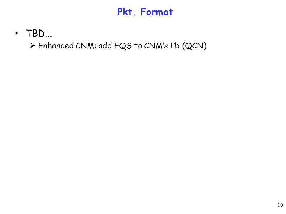 10 Pkt. Format TBD...  Enhanced CNM: add EQS to CNM's Fb (QCN)