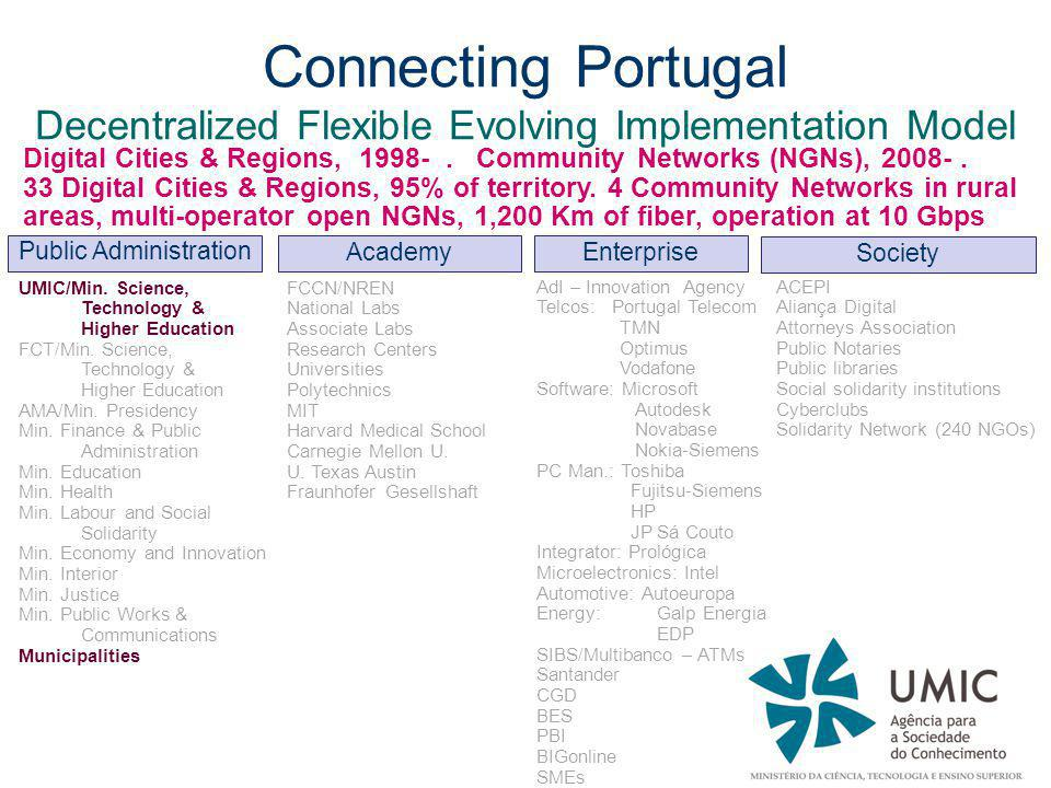 Connecting Portugal Decentralized Flexible Evolving Implementation Model Public Administration Academy Enterprise Society UMIC/Min.