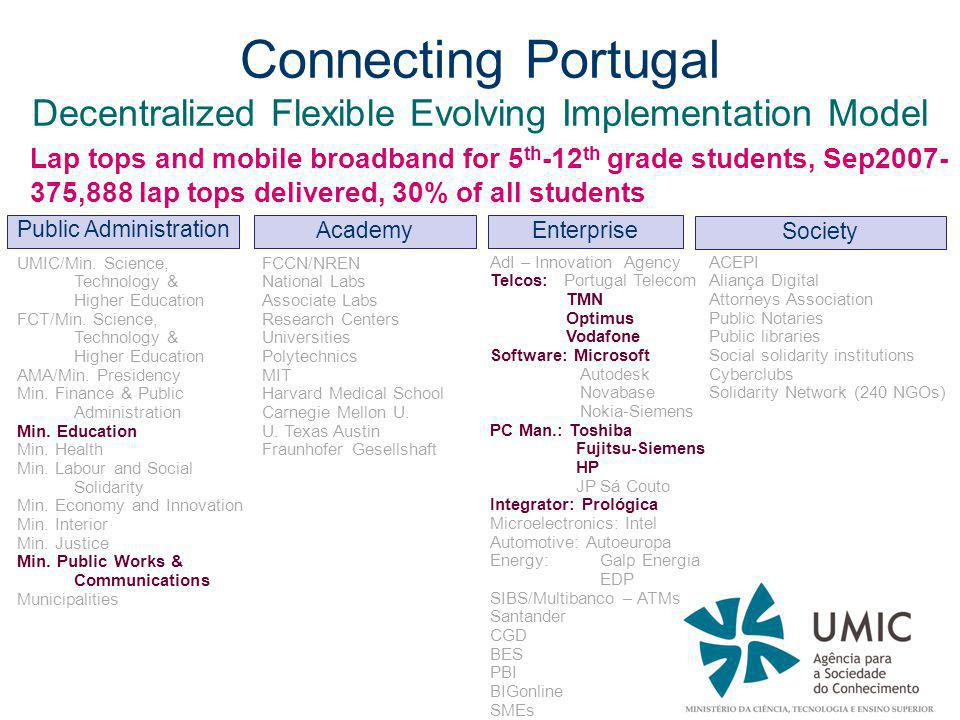 Connecting Portugal Decentralized Flexible Evolving Implementation Model Lap tops and mobile broadband for 5 th -12 th grade students, Sep2007- 375,888 lap tops delivered, 30% of all students UMIC/Min.
