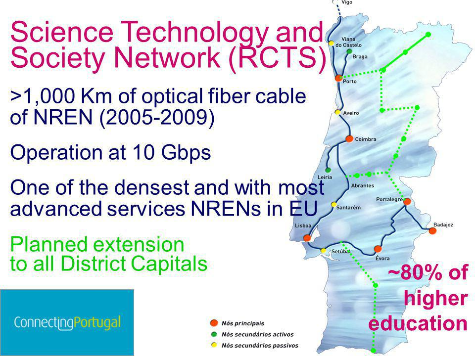 ~80% of higher education Science Technology and Society Network (RCTS) >1,000 Km of optical fiber cable of NREN (2005-2009) Operation at 10 Gbps One of the densest and with most advanced services NRENs in EU Planned extension to all District Capitals
