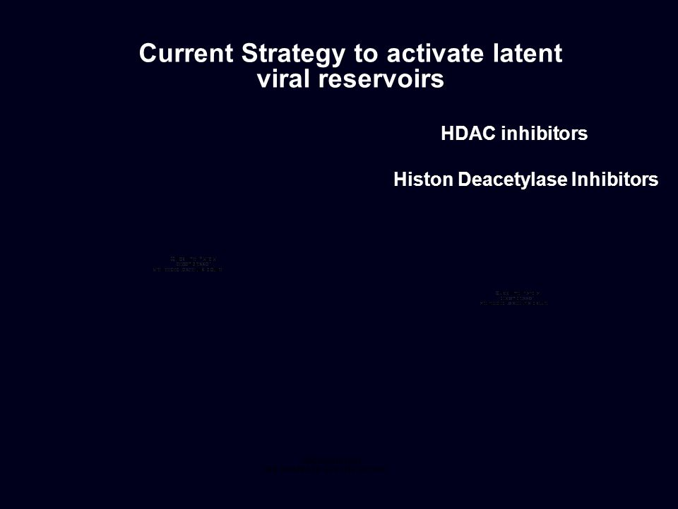 Current Strategy to activate latent viral reservoirs HDAC inhibitors Histon Deacetylase Inhibitors