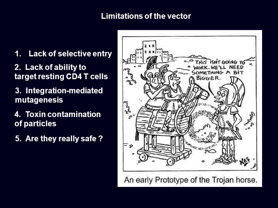 Limitations of the vector 1.Lack of selective entry 4.
