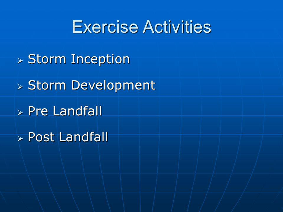 Exercise Activities  Storm Inception  Storm Development  Pre Landfall  Post Landfall