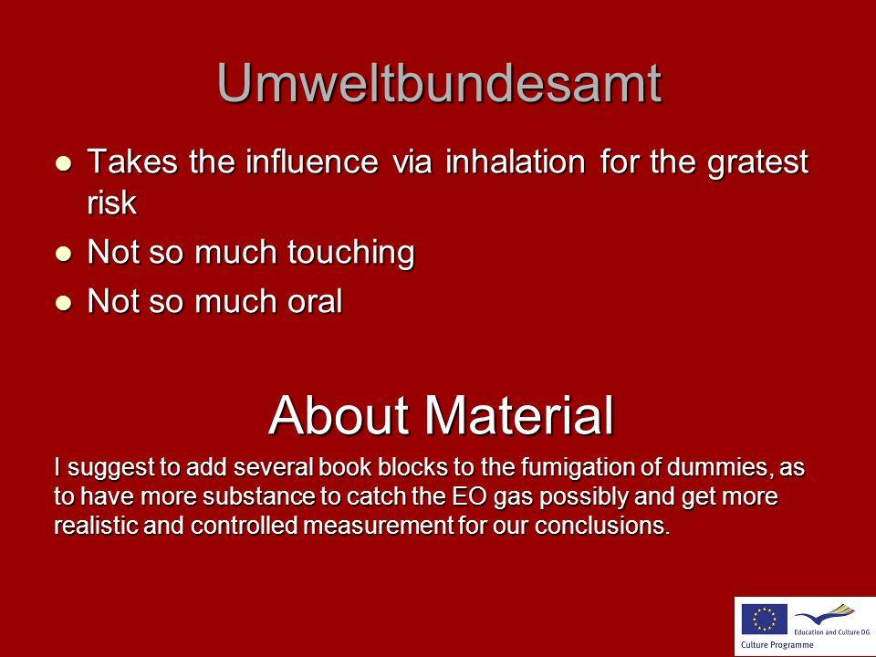 Umweltbundesamt Takes the influence via inhalation for the gratest risk Takes the influence via inhalation for the gratest risk Not so much touching N