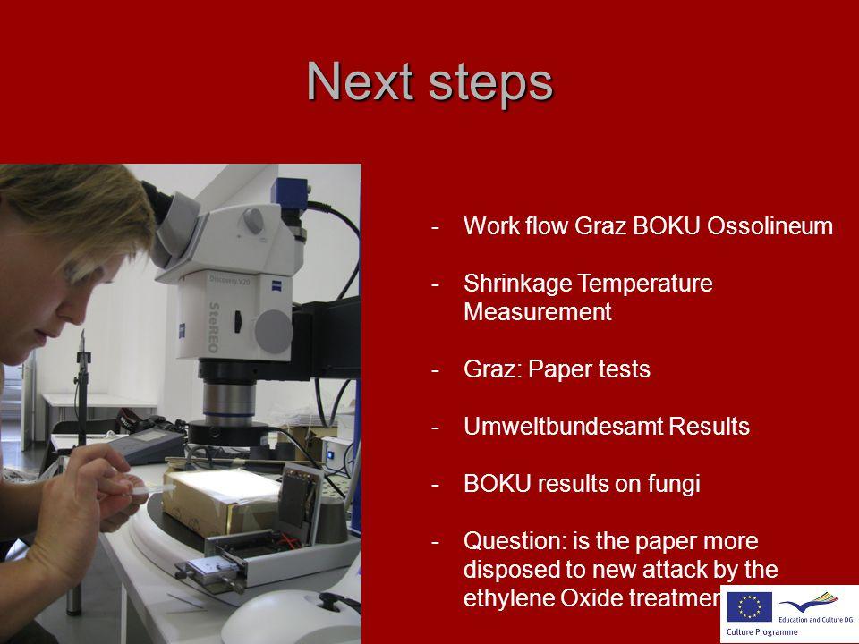 Next steps -Work flow Graz BOKU Ossolineum -Shrinkage Temperature Measurement -Graz: Paper tests -Umweltbundesamt Results -BOKU results on fungi -Ques