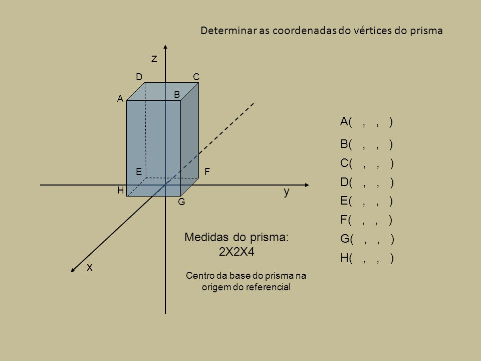 A(,, ) B(,, ) C(,, ) D(,, ) E(,, ) F(,, ) G(,, ) H(,, ) Determinar as coordenadas do vértices do prisma x y z Medidas do prisma: 2X2X4 A B CD EF G H Centro da base do prisma na origem do referencial