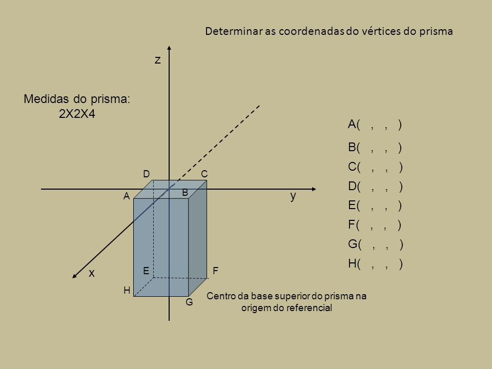 A(,, ) B(,, ) C(,, ) D(,, ) E(,, ) F(,, ) G(,, ) H(,, ) Determinar as coordenadas do vértices do prisma x y z Medidas do prisma: 2X2X4 A B CD EF G H Centro da base superior do prisma na origem do referencial