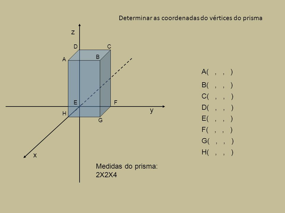 x y z Medidas do prisma: 2X2X4 A B CD EF G H A(,, ) B(,, ) C(,, ) D(,, ) E(,, ) F(,, ) G(,, ) H(,, ) Determinar as coordenadas do vértices do prisma