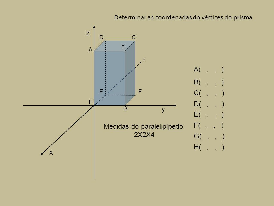 A(,, ) B(,, ) C(,, ) D(,, ) E(,, ) F(,, ) G(,, ) H(,, ) Determinar as coordenadas do vértices do prisma x y z Medidas do paralelipípedo: 2X2X4 A B CD EF G H