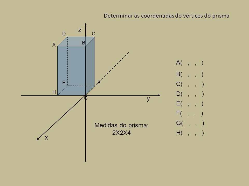 A(,, ) B(,, ) C(,, ) D(,, ) E(,, ) F(,, ) G(,, ) H(,, ) Determinar as coordenadas do vértices do prisma x y z Medidas do prisma: 2X2X4 A B CD EF G H
