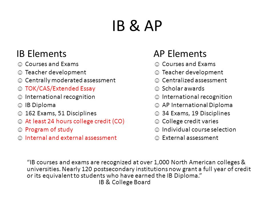IB & AP IB ElementsAP Elements ☺ Courses and Exams ☺ Teacher development ☺ Centrally moderated assessment ☺ Centralized assessment ☺ TOK/CAS/Extended