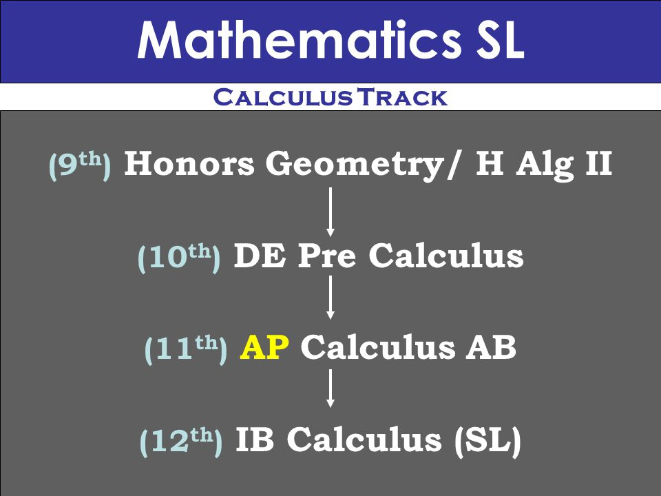 Mathematics SL (9 th ) Honors Geometry/ H Alg II (10 th ) DE Pre Calculus (11 th ) AP Calculus AB (12 th ) IB Calculus (SL) Calculus Track