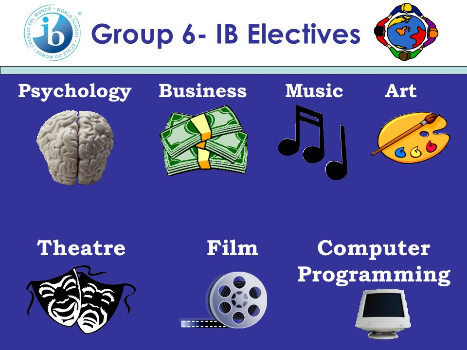 Psychology Business Music Art Theatre FilmComputer Programming Group 6- IB Electives