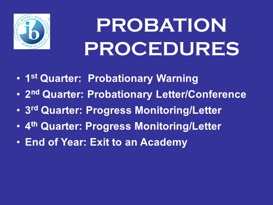 1 st Quarter: Probationary Warning 2 nd Quarter: Probationary Letter/Conference 3 rd Quarter: Progress Monitoring/Letter 4 th Quarter: Progress Monito