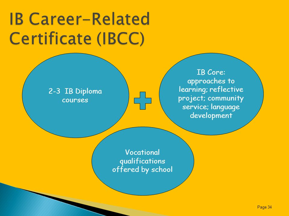 Page 34 2-3 IB Diploma courses IB Core: approaches to learning; reflective project; community service; language development Vocational qualifications