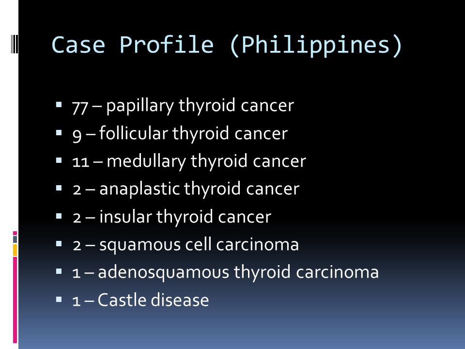 Case Profile (Philippines)  77 – papillary thyroid cancer  9 – follicular thyroid cancer  11 – medullary thyroid cancer  2 – anaplastic thyroid ca