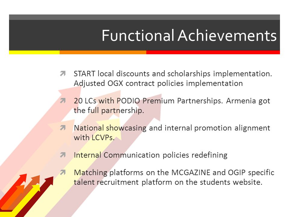 Functional Achievements  START local discounts and scholarships implementation.