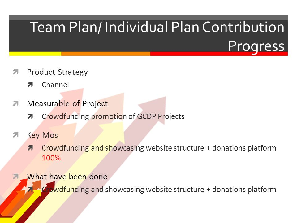 Team Plan/ Individual Plan Contribution Progress  Product Strategy  Channel  Measurable of Project  Crowdfunding promotion of GCDP Projects  Key Mos  Crowdfunding and showcasing website structure + donations platform 100%  What have been done  Crowdfunding and showcasing website structure + donations platform