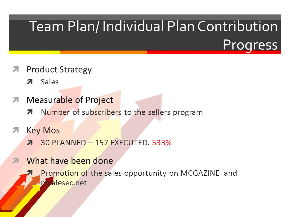 Team Plan/ Individual Plan Contribution Progress  Product Strategy  Sales  Measurable of Project  Number of subscribers to the sellers program  Key Mos  30 PLANNED – 157 EXECUTED.