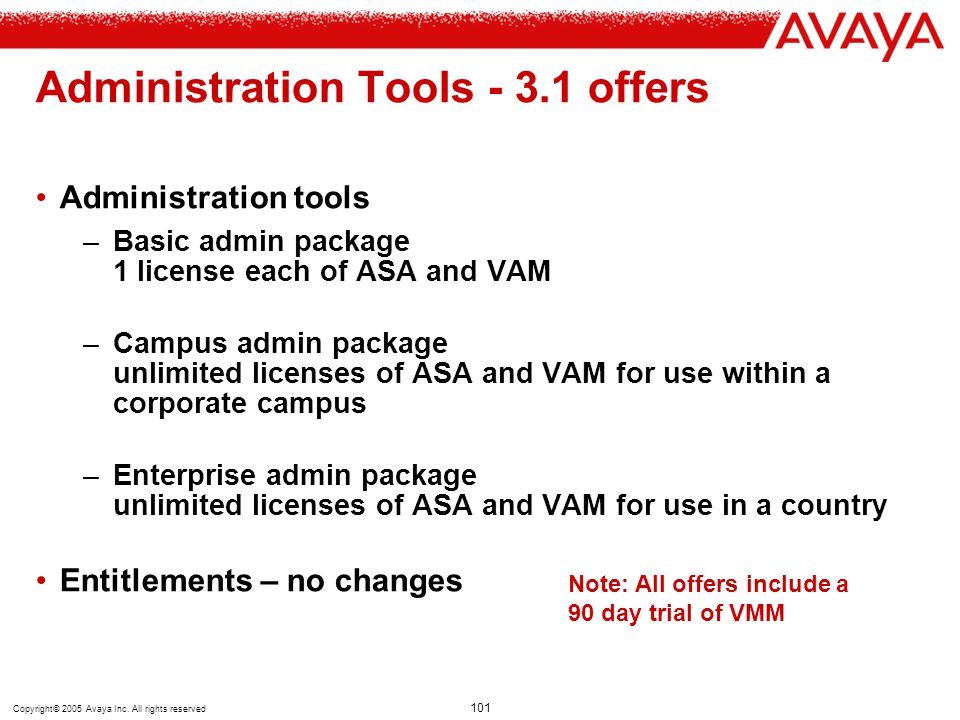 Copyright© 2005 Avaya Inc. All rights reserved 101 Administration Tools - 3.1 offers Administration tools –Basic admin package 1 license each of ASA a