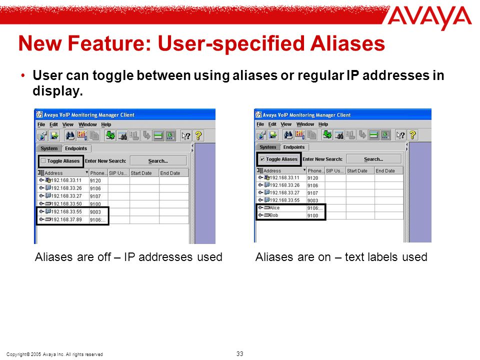 Copyright© 2005 Avaya Inc. All rights reserved 33 New Feature: User-specified Aliases User can toggle between using aliases or regular IP addresses in