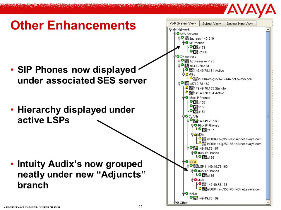 Copyright© 2005 Avaya Inc. All rights reserved 41 Other Enhancements SIP Phones now displayed under associated SES server Hierarchy displayed under ac