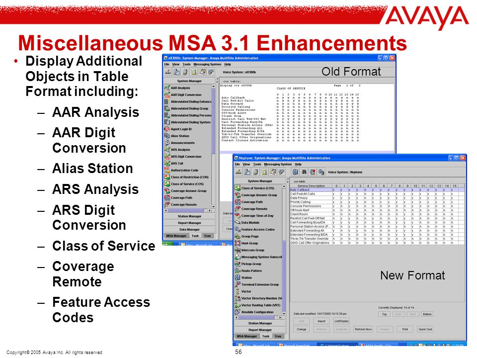 Copyright© 2005 Avaya Inc. All rights reserved 56 Miscellaneous MSA 3.1 Enhancements Display Additional Objects in Table Format including: –AAR Analys