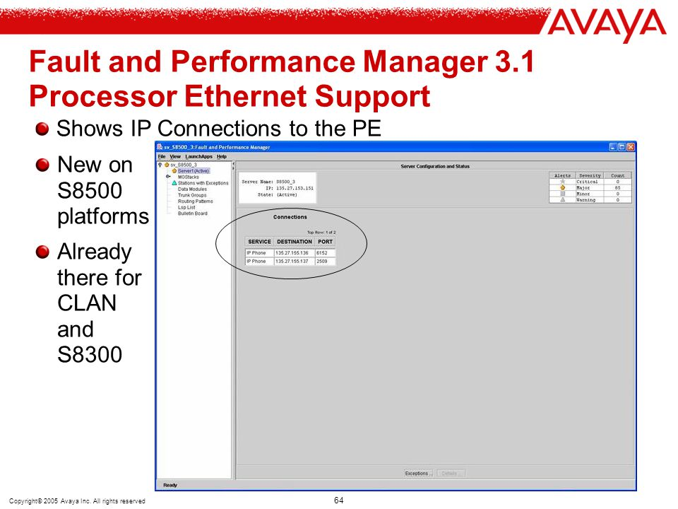 Copyright© 2005 Avaya Inc. All rights reserved 64 Fault and Performance Manager 3.1 Processor Ethernet Support Shows IP Connections to the PE New on S