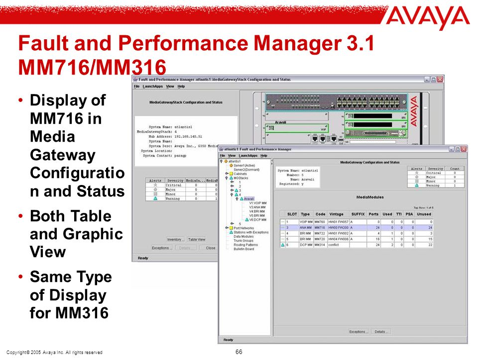 Copyright© 2005 Avaya Inc. All rights reserved 66 Fault and Performance Manager 3.1 MM716/MM316 Display of MM716 in Media Gateway Configuratio n and S
