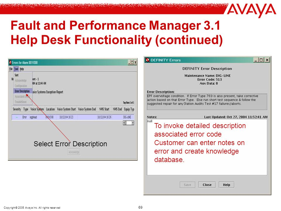 Copyright© 2005 Avaya Inc. All rights reserved 69 Fault and Performance Manager 3.1 Help Desk Functionality (continued) Select Error Description To in