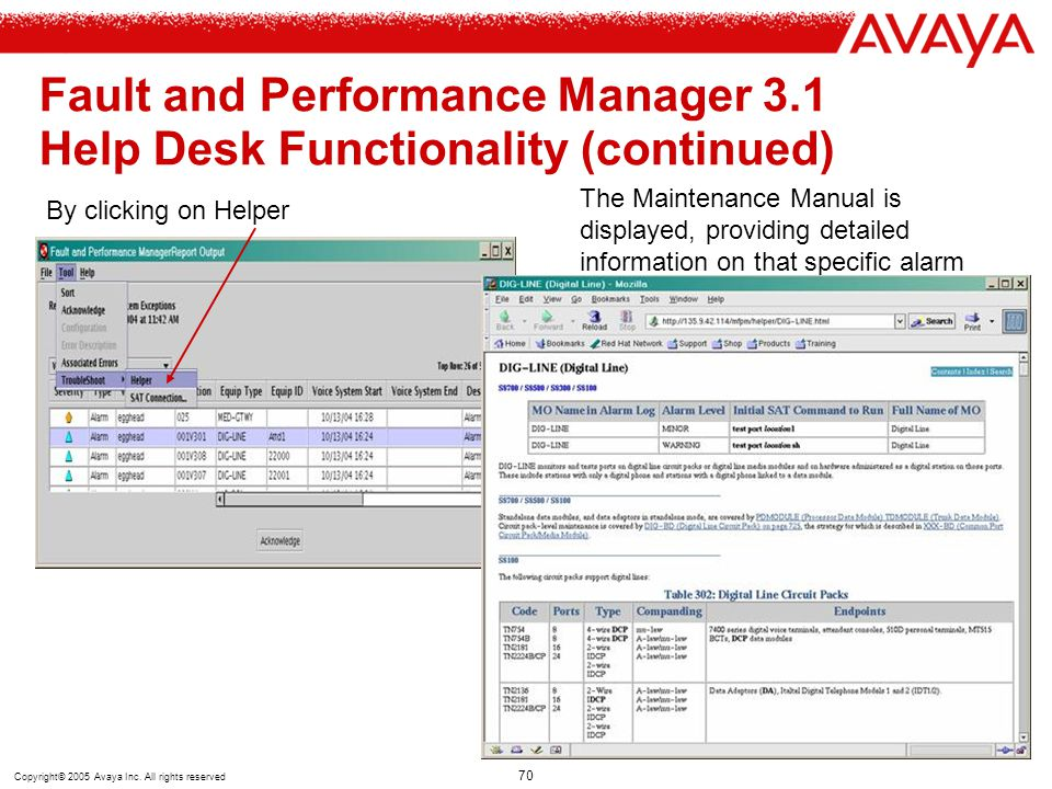 Copyright© 2005 Avaya Inc. All rights reserved 70 Fault and Performance Manager 3.1 Help Desk Functionality (continued) By clicking on Helper The Main