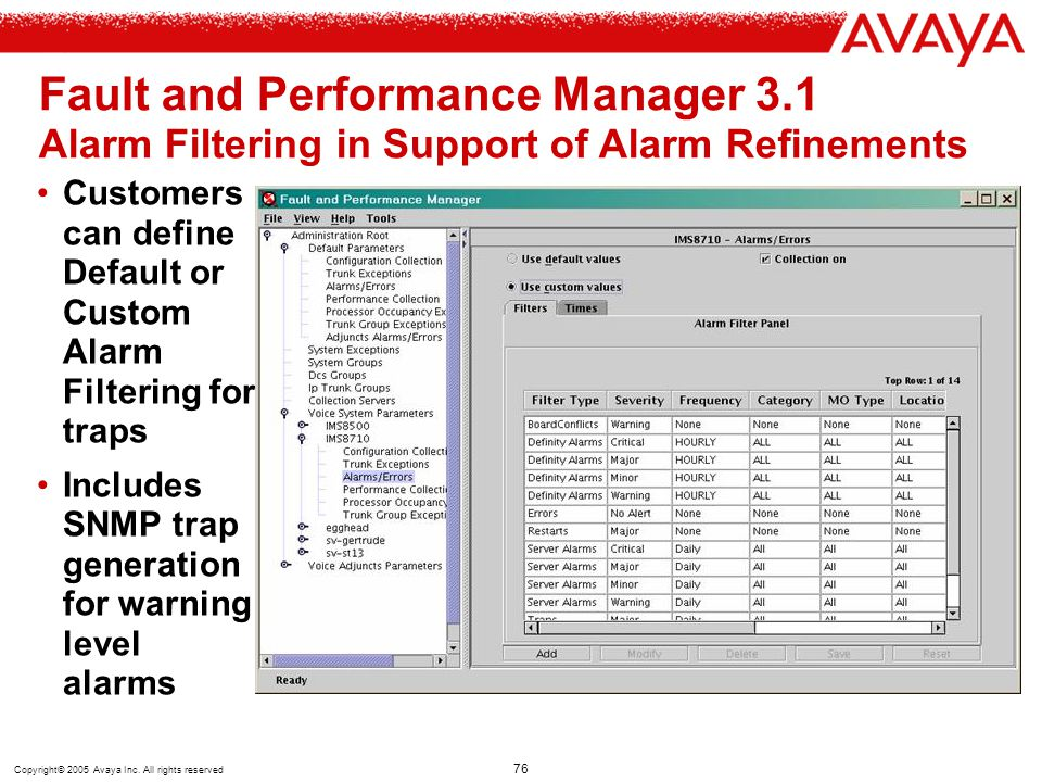Copyright© 2005 Avaya Inc. All rights reserved 76 Fault and Performance Manager 3.1 Alarm Filtering in Support of Alarm Refinements Customers can defi