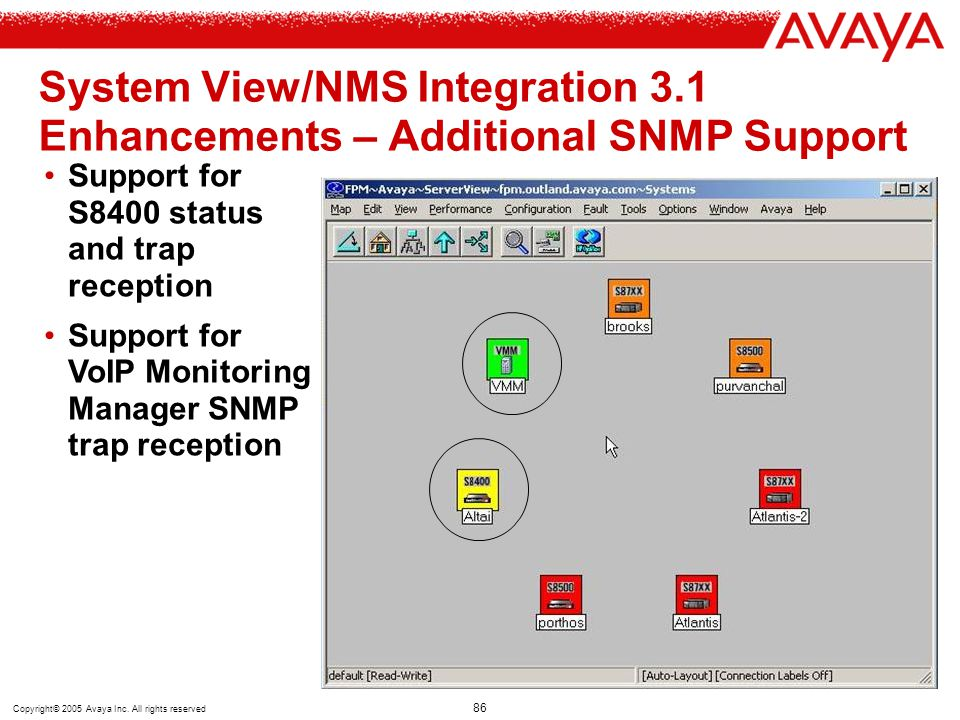 Copyright© 2005 Avaya Inc. All rights reserved 86 Support for S8400 status and trap reception Support for VoIP Monitoring Manager SNMP trap reception
