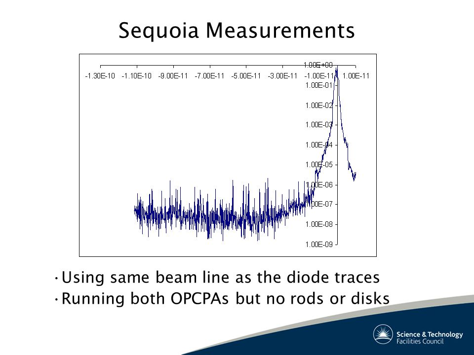 Sequoia Measurements Using same beam line as the diode traces Running both OPCPAs but no rods or disks