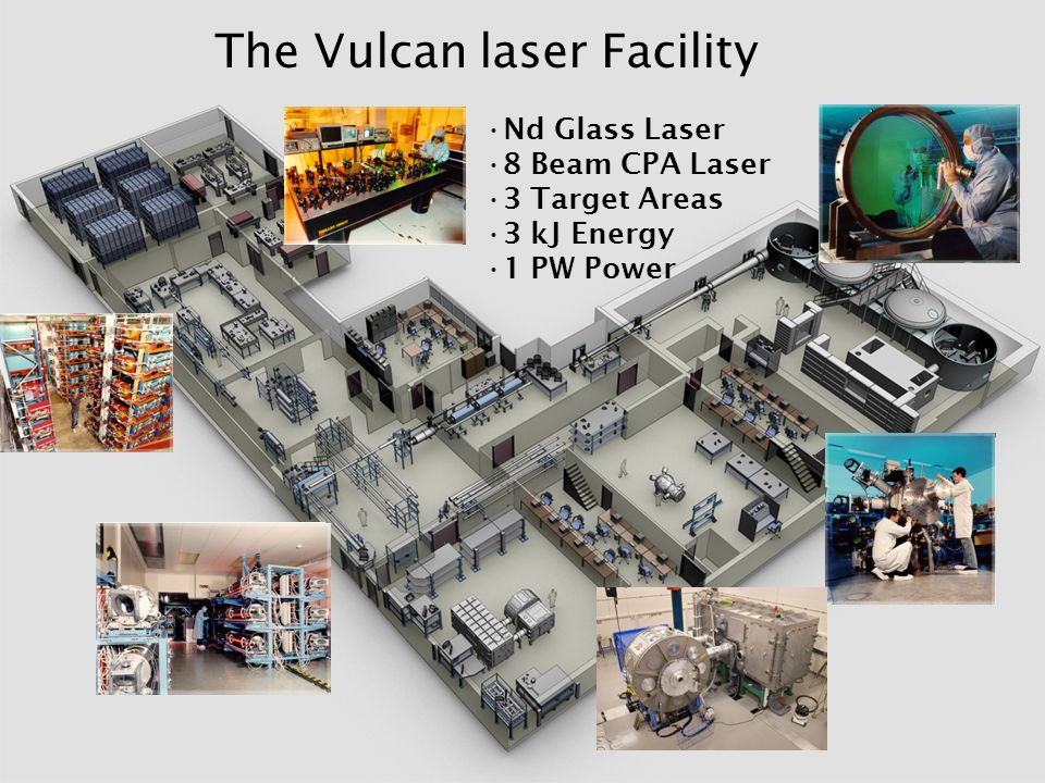 The Vulcan laser Facility Nd Glass Laser 8 Beam CPA Laser 3 Target Areas 3 kJ Energy 1 PW Power