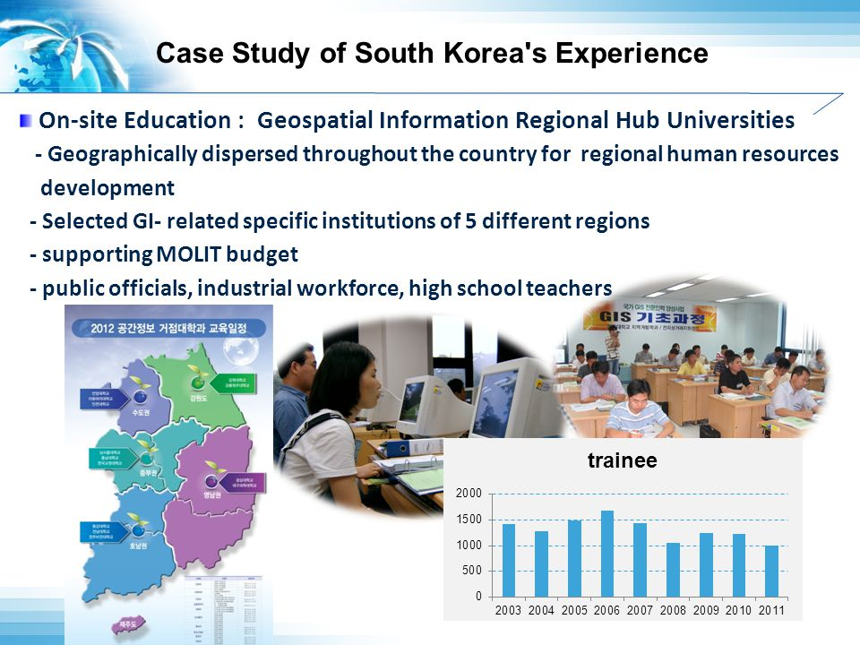 Case Study of South Korea s Experience On-site Education : Geospatial Information Regional Hub Universities - Geographically dispersed throughout the country for regional human resources development - Selected GI- related specific institutions of 5 different regions - supporting MOLIT budget - public officials, industrial workforce, high school teachers