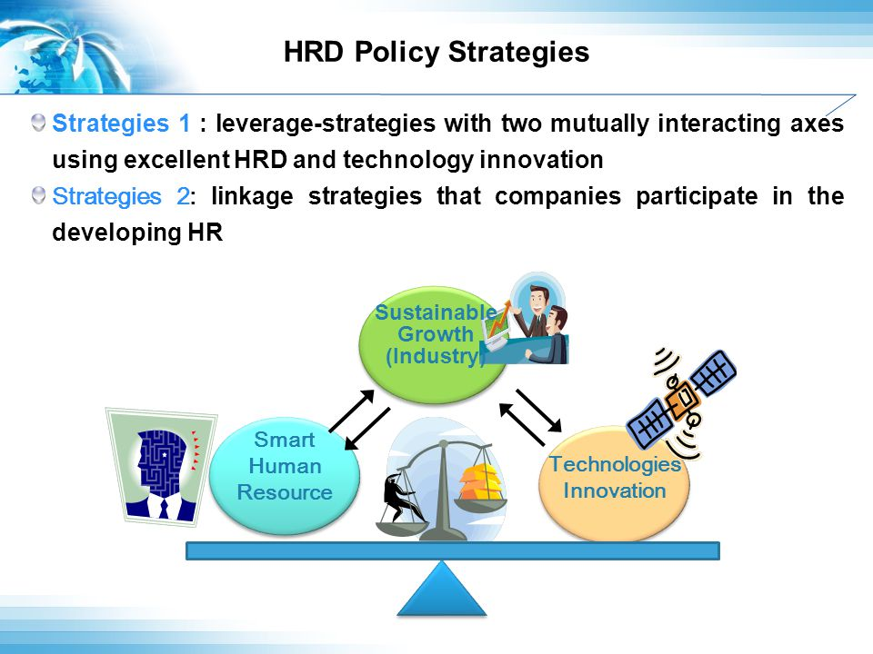 HRD Policy Strategies Strategies 1 : leverage-strategies with two mutually interacting axes using excellent HRD and technology innovation Strategies 2: linkage strategies that companies participate in the developing HR Smart Human Resource Sustainable Growth (Industry) Technologies Innovation